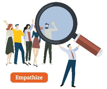 design-thinking-methode-empathie-fase
