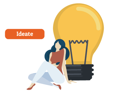 design-thinking-methode-fase-ideate