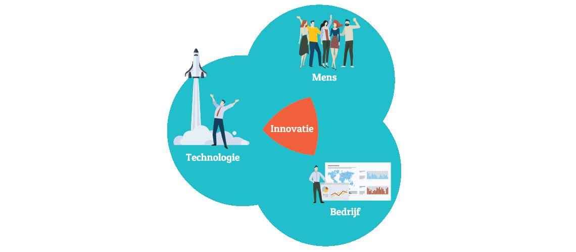 design-thinking-lean-agile-scrum
