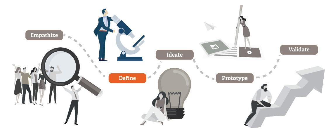define-fase-design-thinking-uitleg-tips-tools
