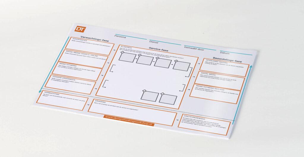 wat-zijn-touchpoints-tool-om-soorten-touchpoints-te-identificeren